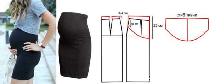 Шьем одежду для беременных своими руками